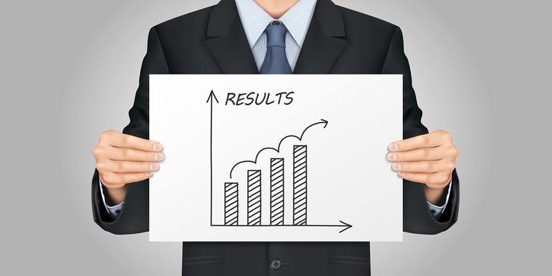 Составляющие результативности