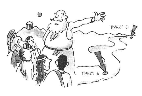 Искусство убеждения по Аристотелю