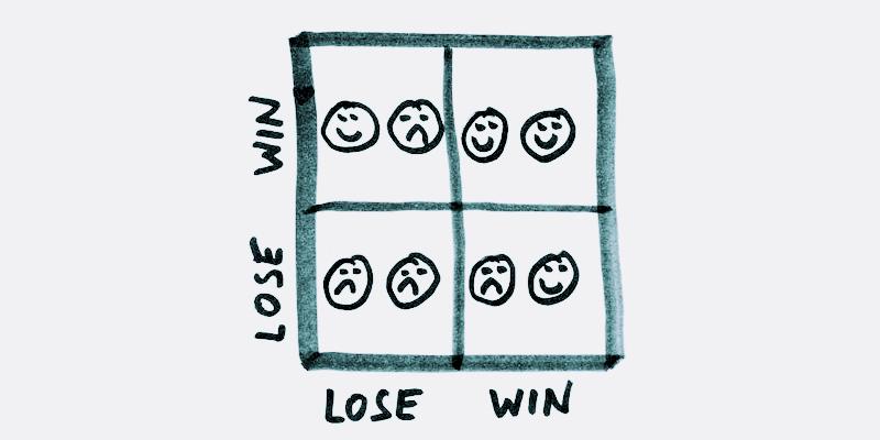 Стратегія переговорів win-win