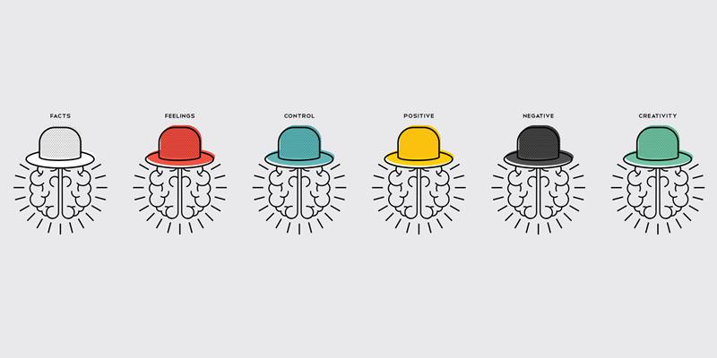 Шість капелюхів мислення
